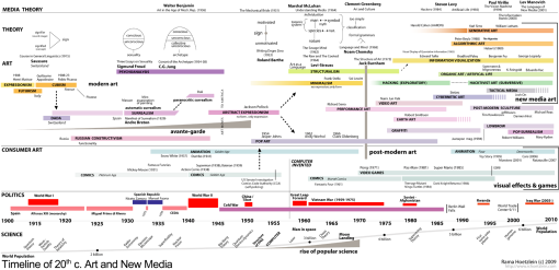 20th century music theory pdf